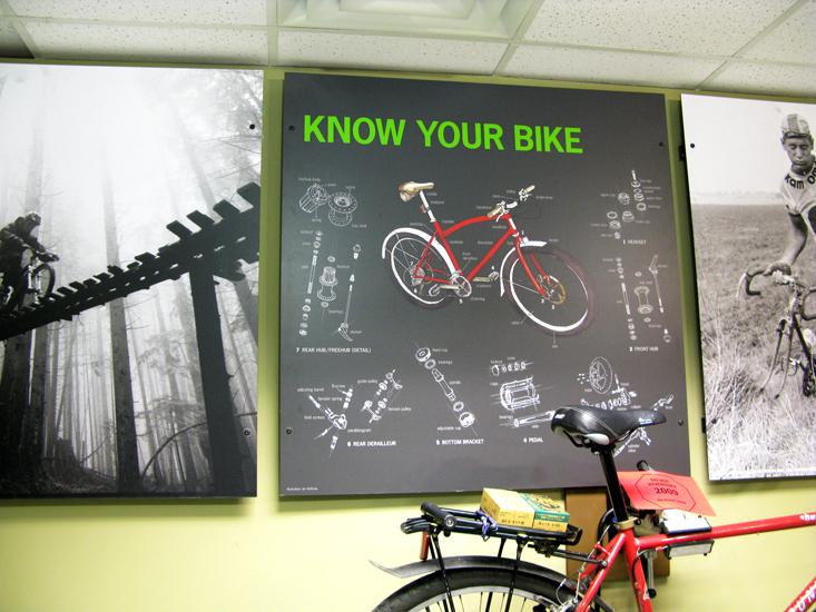know-your-bike-3-broadway-mec-small